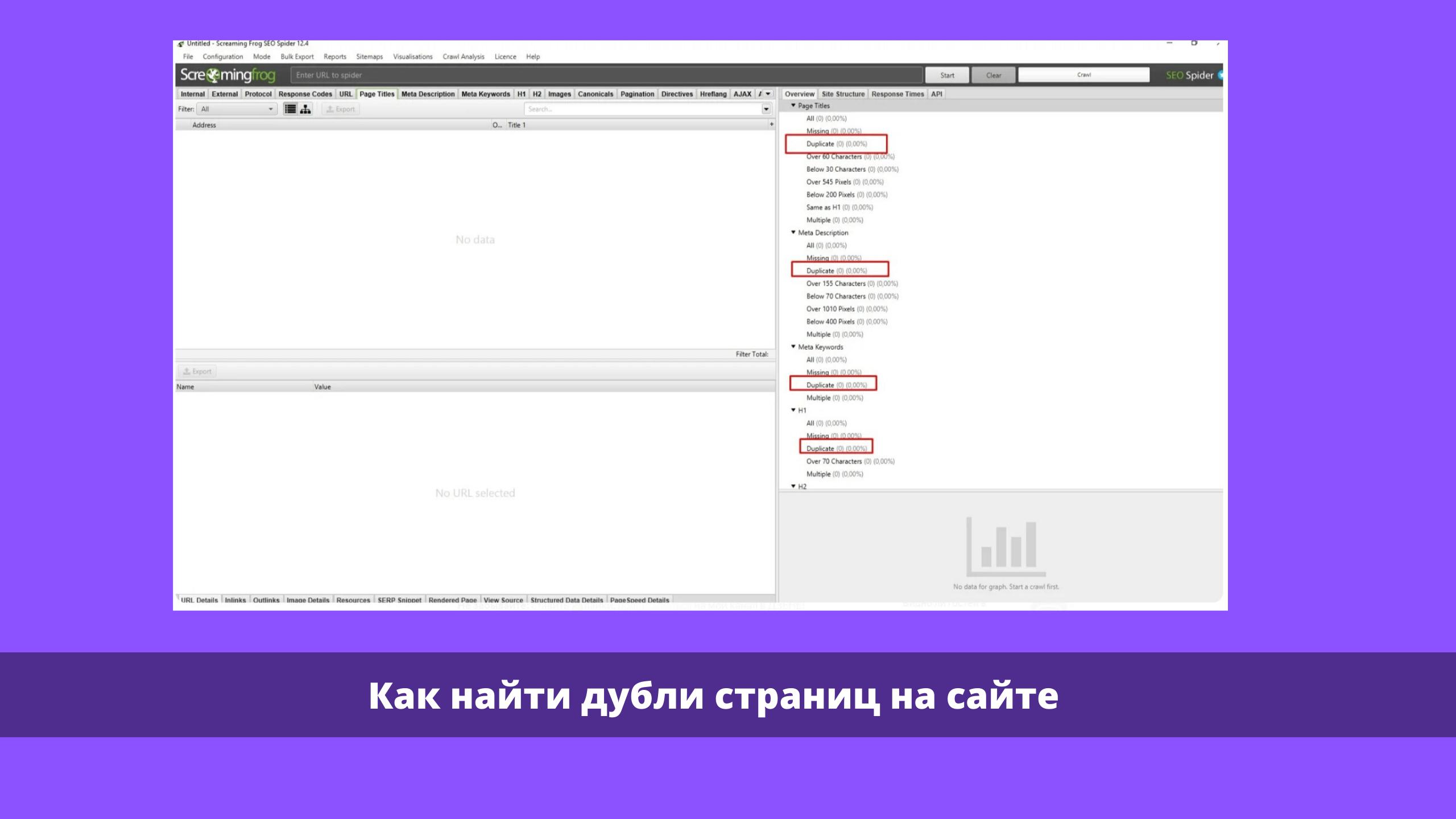 Дубли страниц на сайте: как определить и удалить дубли страниц