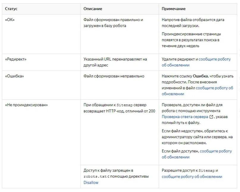 Как добавить sitemap в Яндекс Вебмастер
